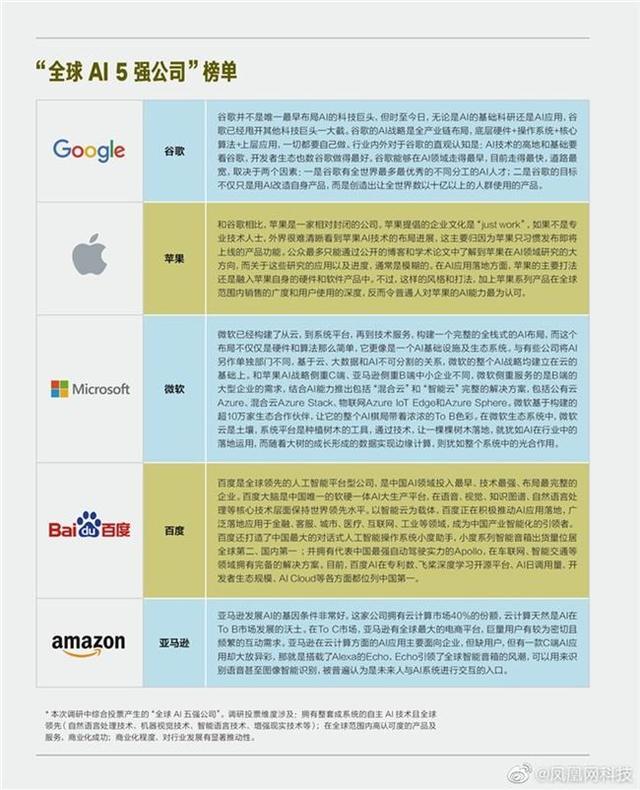 人工智能技术公司(国内最好的人工智能上市公司)