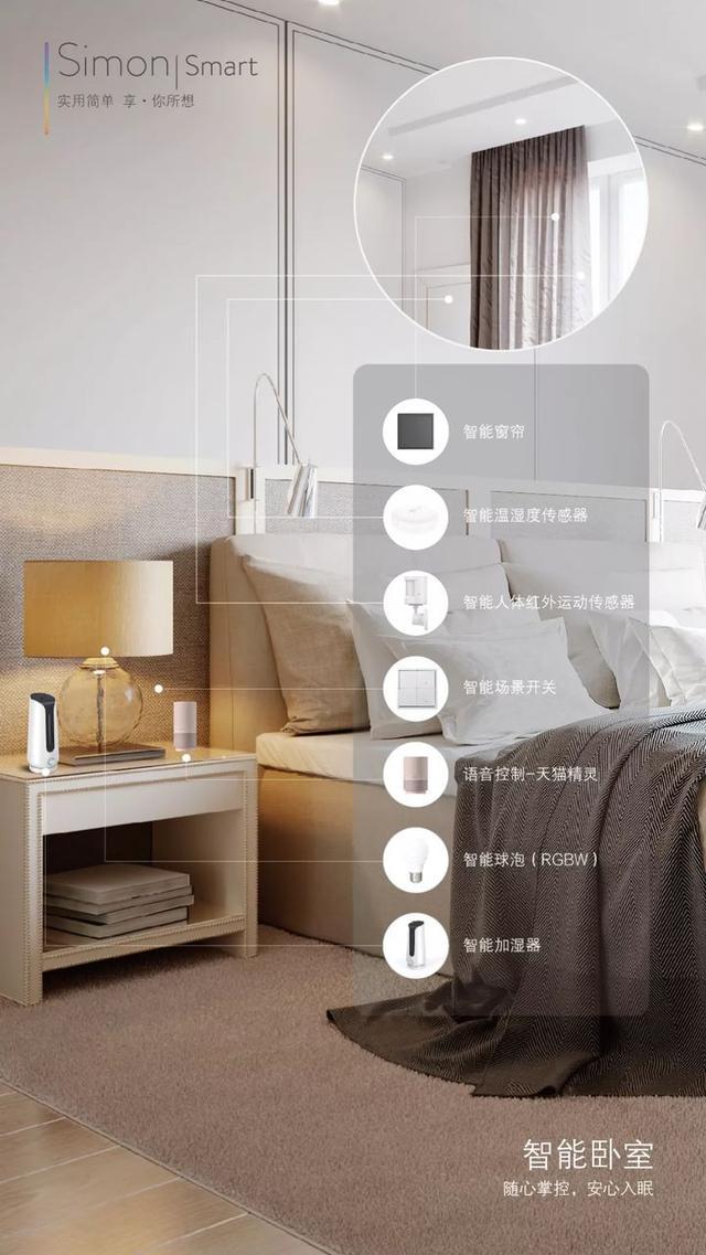 家居智能化系统价格(小米智能家居系统 3万)
