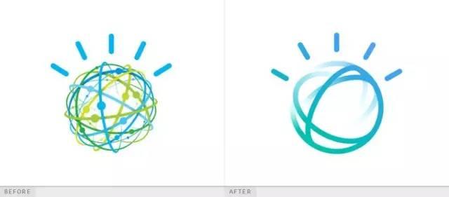 ibm 人工智能(IBM大数据)