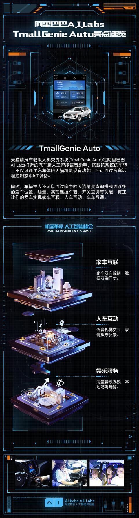 人工智能实验室设备(上汽人工智能实验室)
