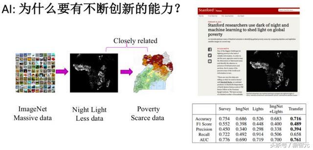 人工智能公开课(大数据讲课视频)