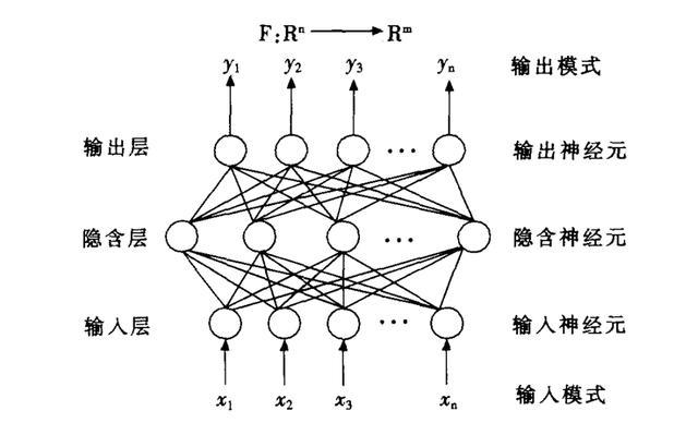人工智能框架(人工智能软件)