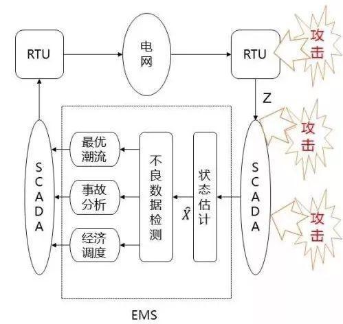 电力人工智能(AI技术与电力系统应用)