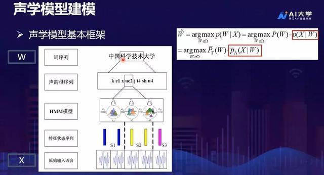 人工智能ai语音(人工智能语音系统原理)