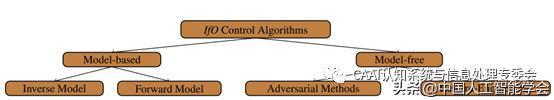 人工智能机器人学习的简单介绍