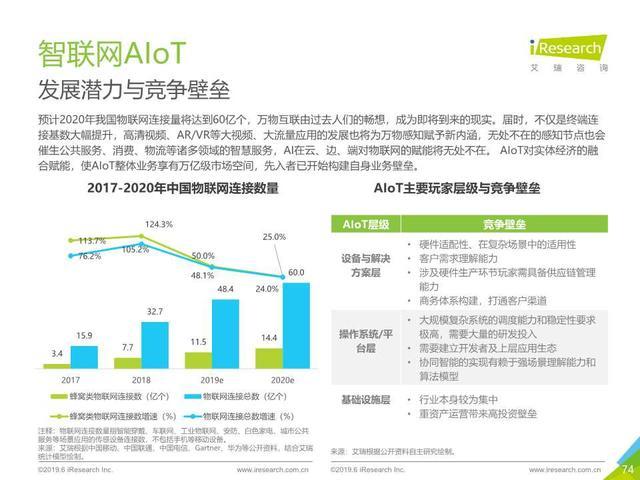 2019人工智能发展报告(人工智能发展数据)