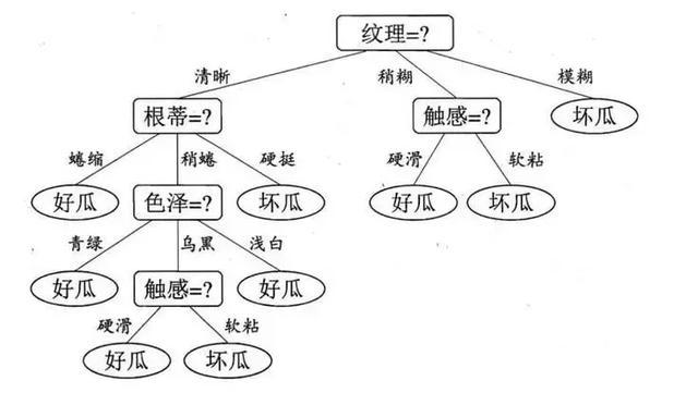 人工智能基础入门知识(人工智能基础pdf)
