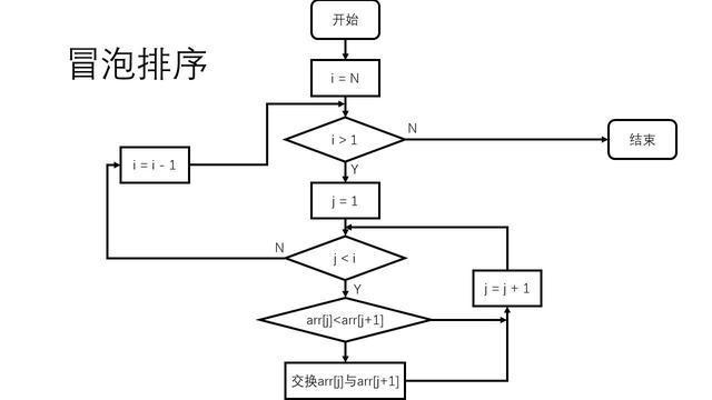 人工智能 ai 算法(人工智能常用算法模型)