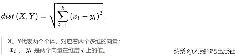人工智能常用数学(数学人工智能)