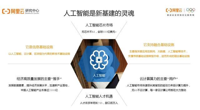 人工智能的发展现状(人工智能的发展历史及现状)